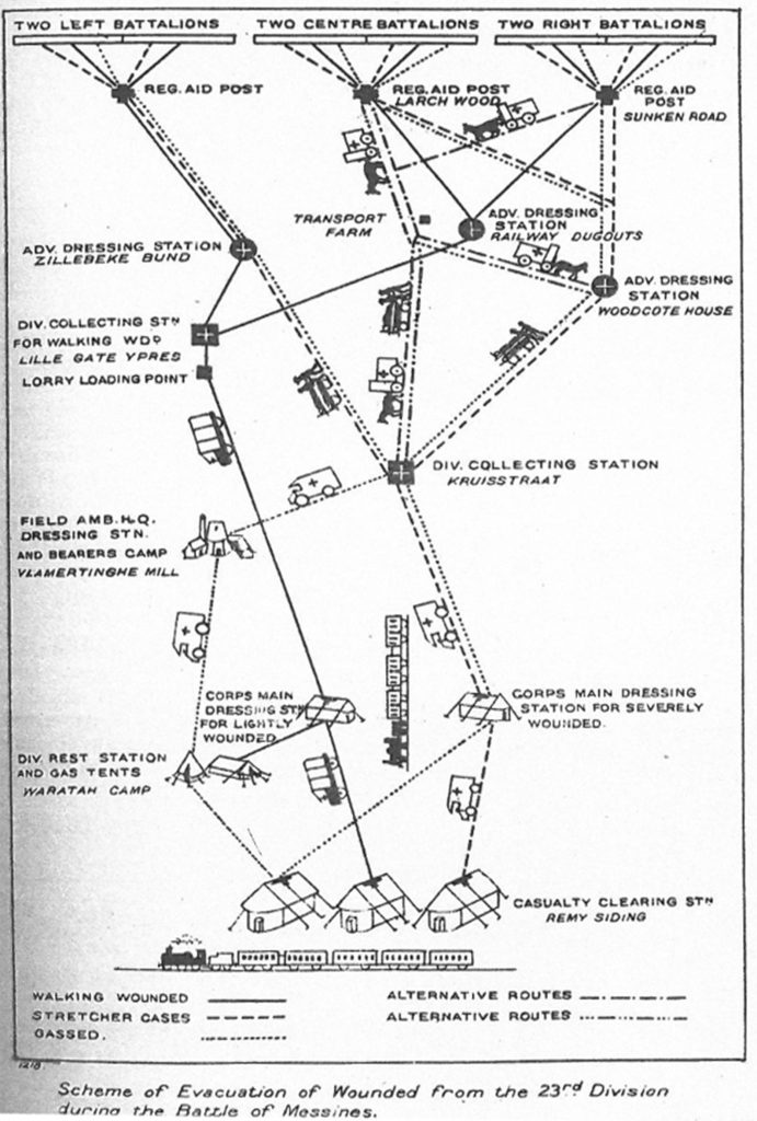Diagram-of-evacuation-plan-Messine2